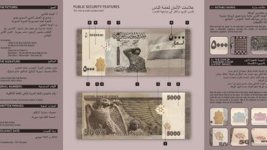 Photo of Syria's Central Bank issues 5000 SYP note, halting money exchanges.